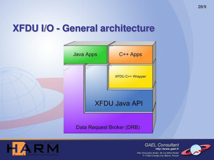 XFDU I/O - General architecture