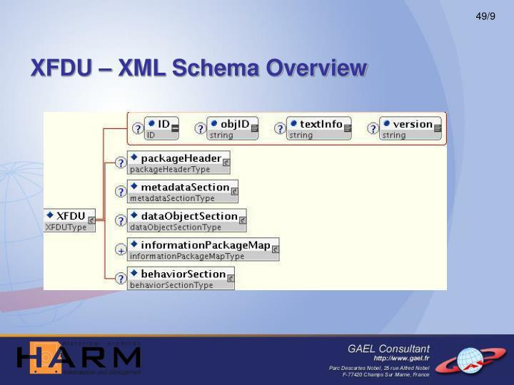 XFDU – XML Schema Overview