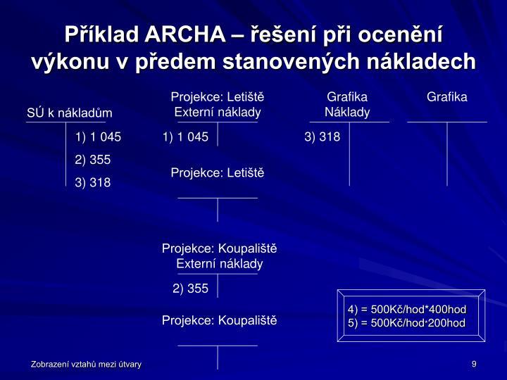 Příklad ARCHA – řešení při ocenění výkonu v předem stanovených nákladech