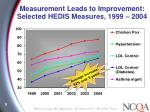 measurement leads to improvement selected hedis measures 1999 2004