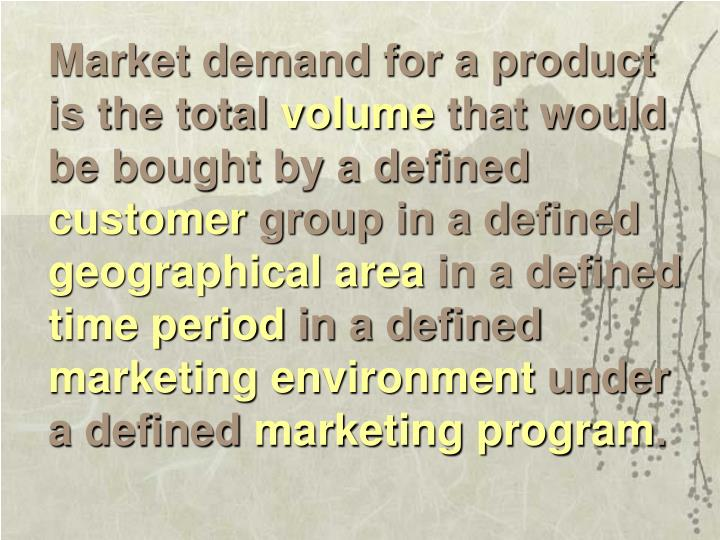 Market demand for a product