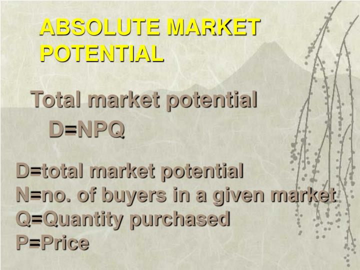 ABSOLUTE MARKET