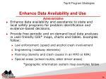 enhance data availability and use administrative