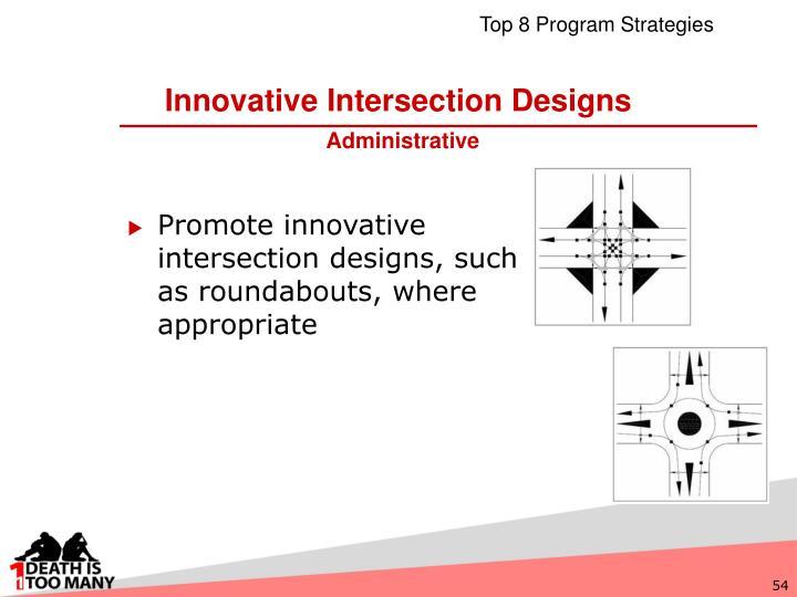 Top 8 Program Strategies