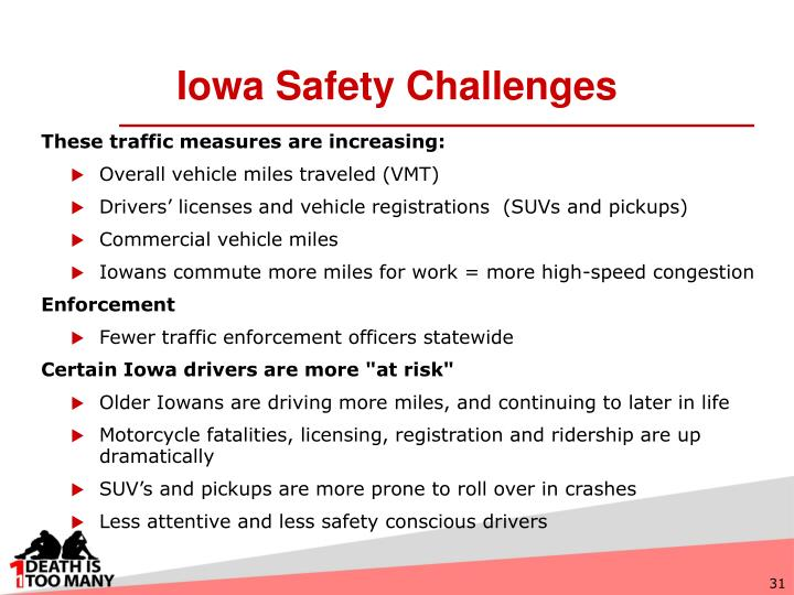 Iowa Safety Challenges