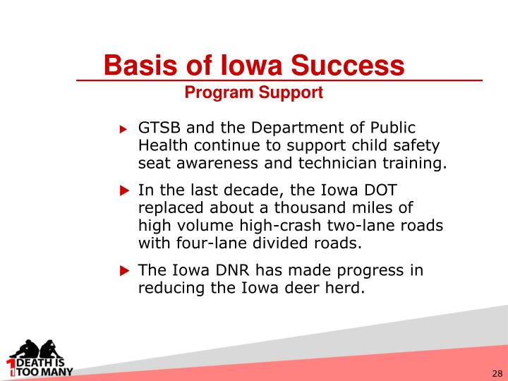 Basis of Iowa Success