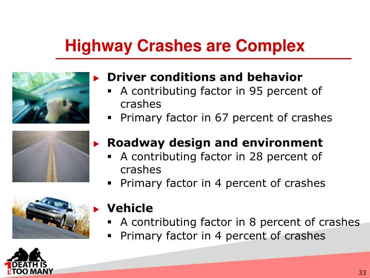 Highway Crashes are Complex