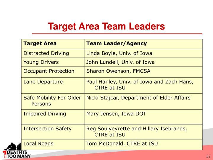 Target Area Team Leaders
