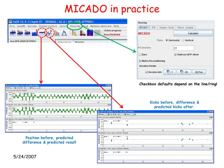 MICADO in practice