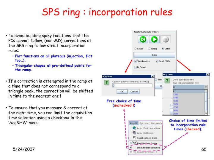 SPS ring : incorporation rules