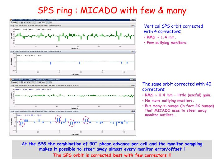 SPS ring : MICADO with few & many