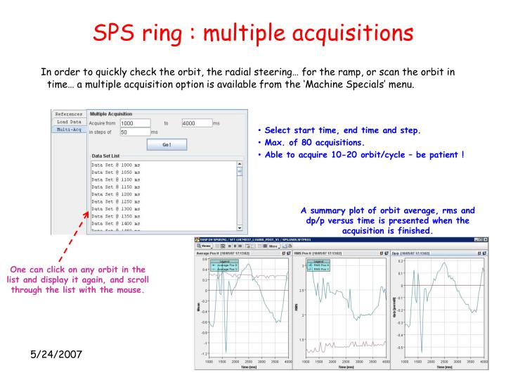SPS ring : multiple acquisitions
