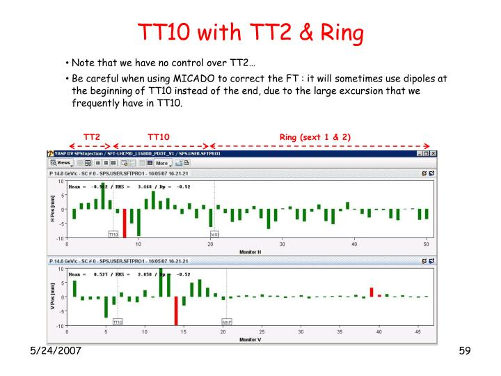 TT10 with TT2 & Ring