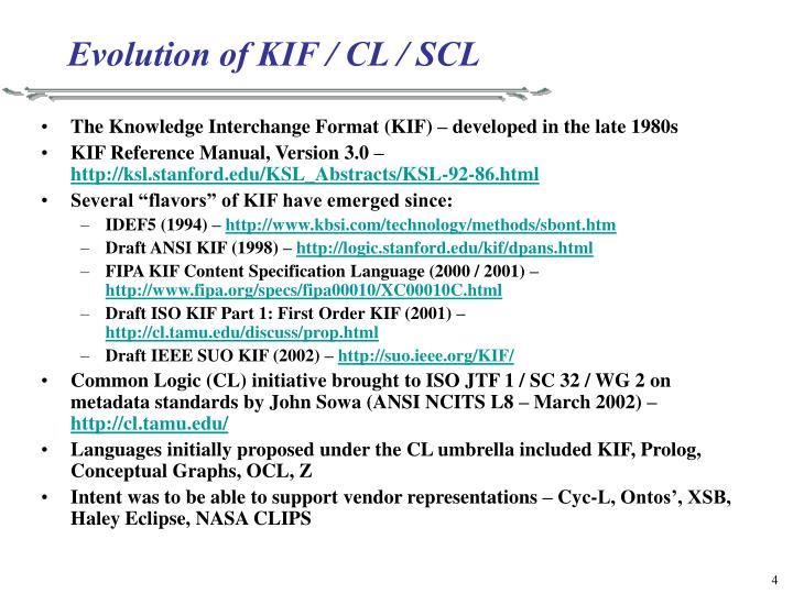 Evolution of KIF / CL / SCL