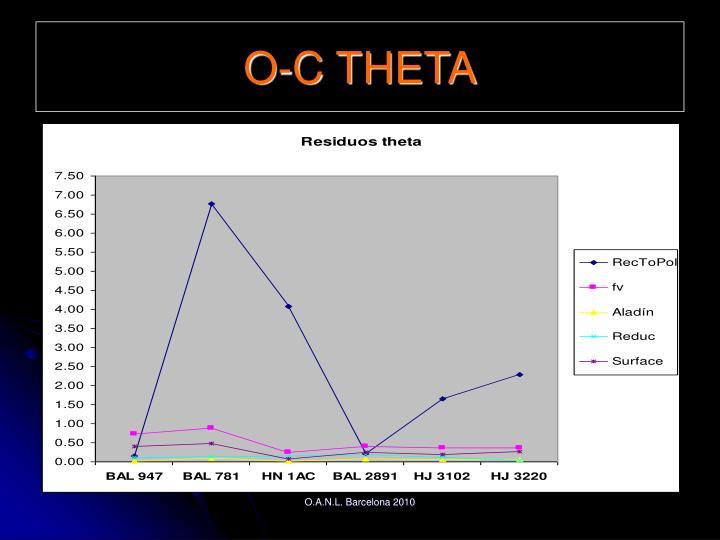 O-C THETA