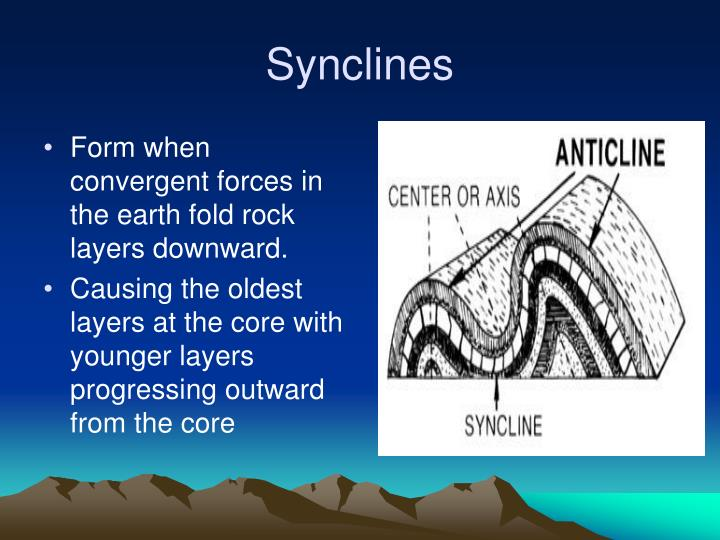 Synclines