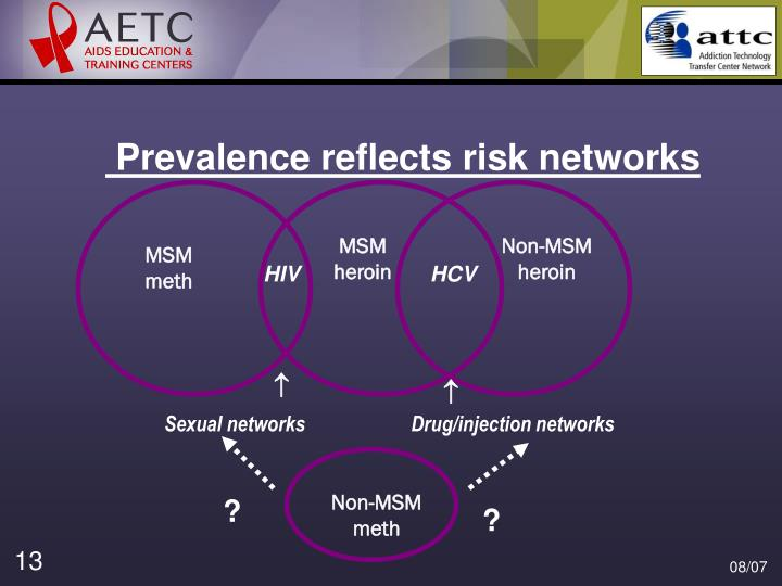 Prevalence reflects risk networks