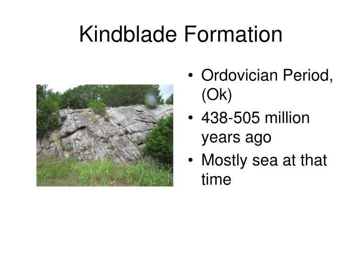 Kindblade Formation