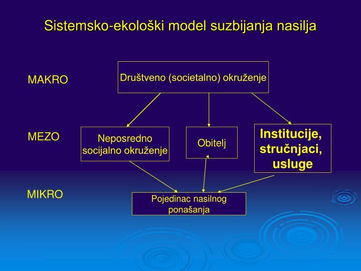 Sistemsko-ekološki model suzbijanja nasilja