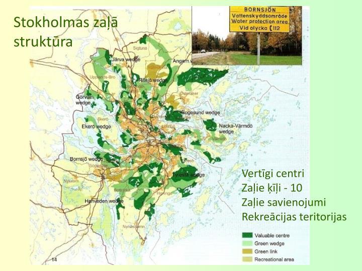 Stokholmas zaļā struktūra