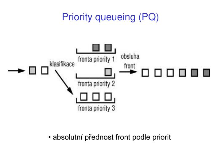Priority queueing (PQ)