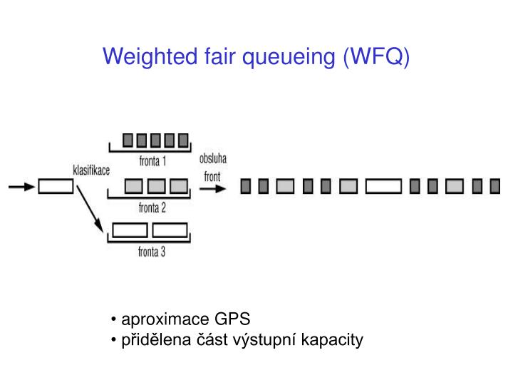 Weighted fair queueing (WFQ)