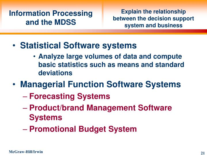 Explain the relationship between the decision support system and business