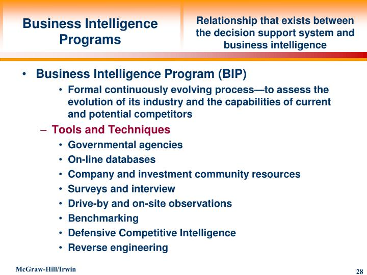 Relationship that exists between the decision support system and business intelligence