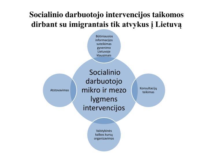 Socialinio darbuotojo intervencijos taikomos dirbant su imigrantais tik atvykus į Lietuvą