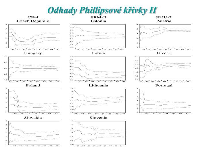 Odhady Phillipsové křivky II