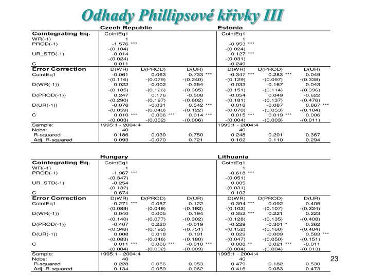 Odhady Phillipsové křivky III