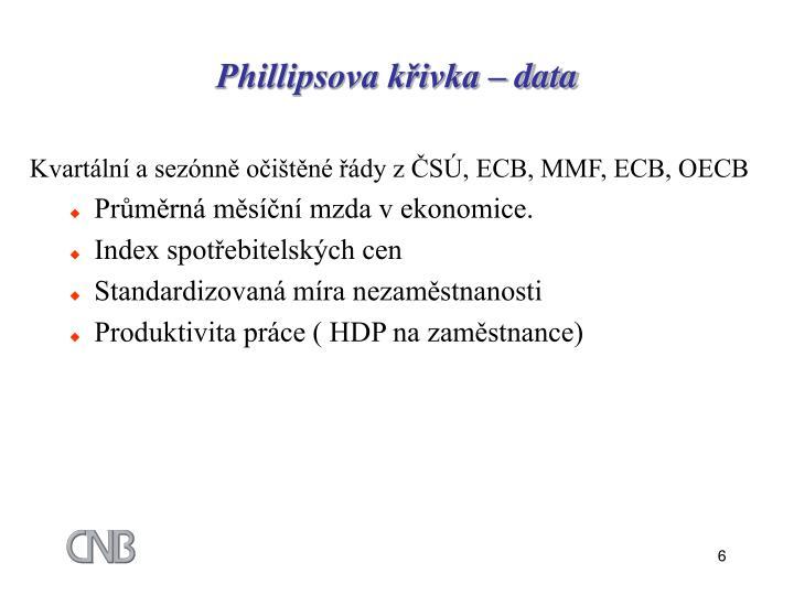 Phillipsova křivka – data