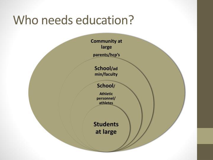Who needs education?