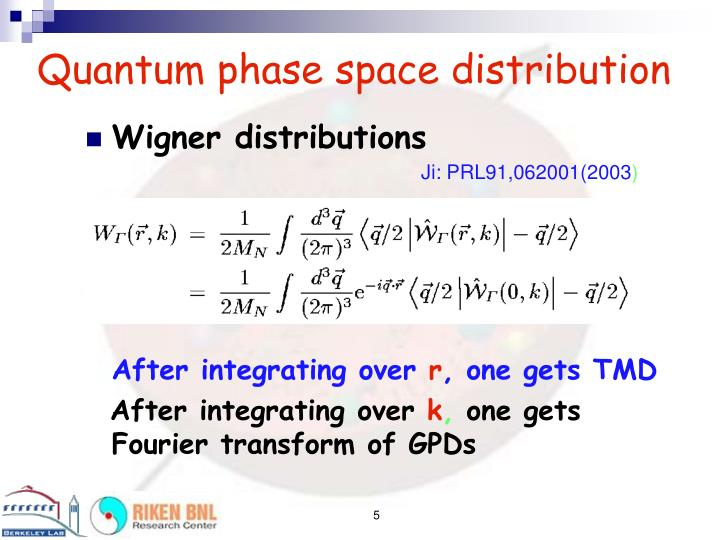 Quantum phase space distribution