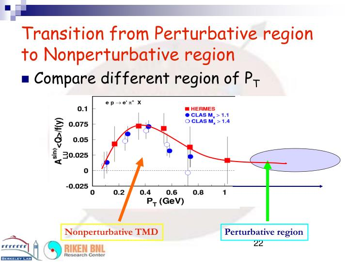 Transition from Perturbative region  to Nonperturbative region