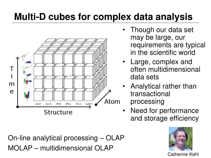 Though our data set may be large, our requirements are typical in the scientific world