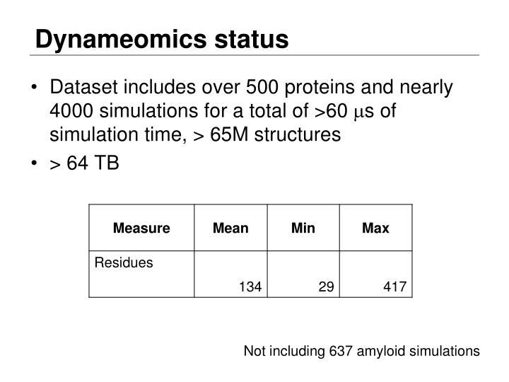 Dynameomics status