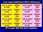 low lapse additional office allowance