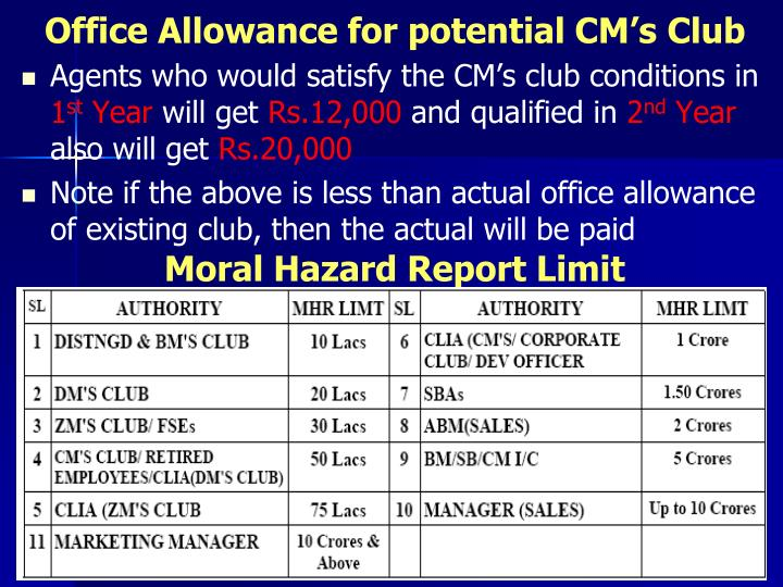 Office Allowance for potential CM's Club