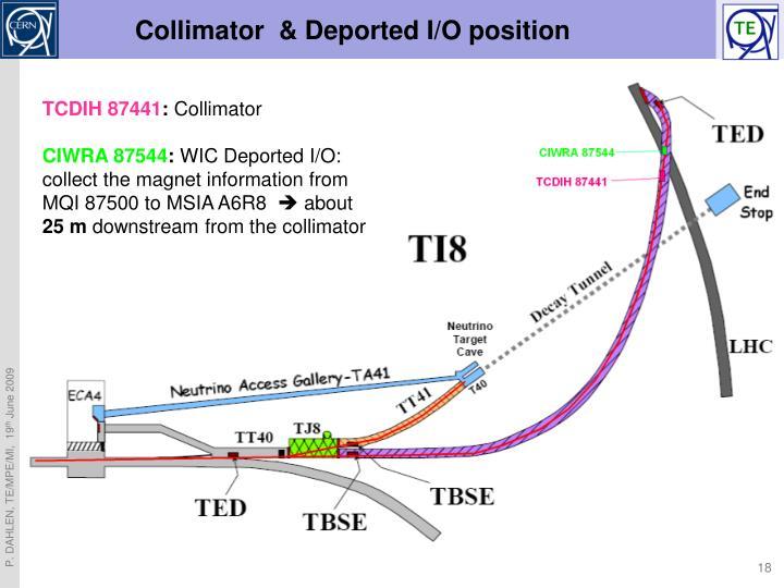 Collimator  & Deported I/O position