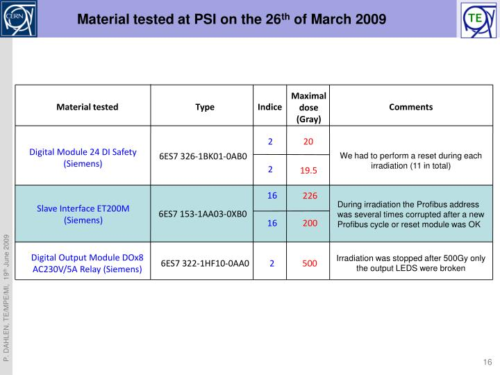 Material tested at PSI on the 26