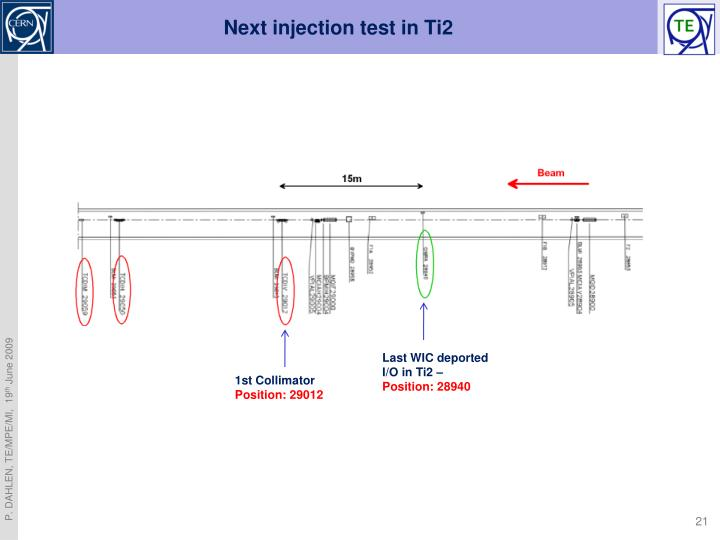 Next injection test in Ti2