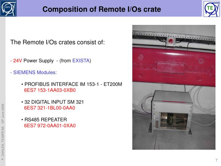 Composition of Remote I/Os crate