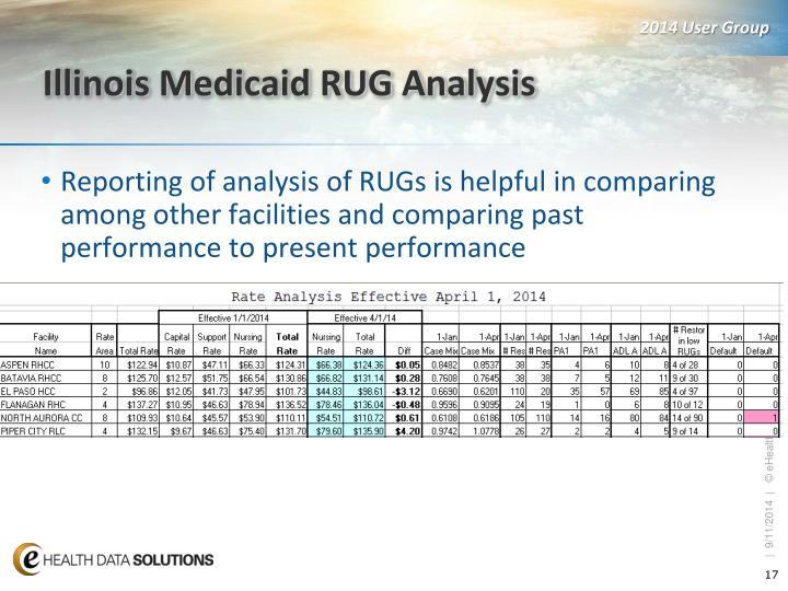 Illinois Medicaid RUG Analysis