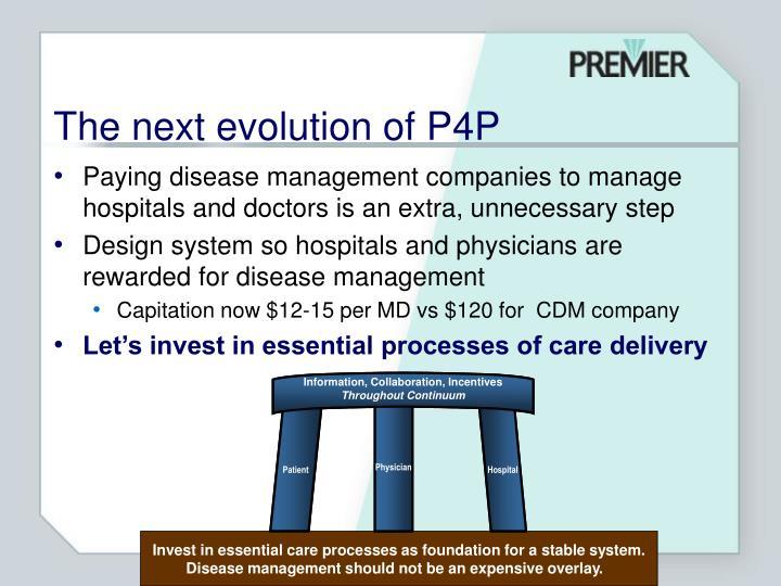 The next evolution of P4P