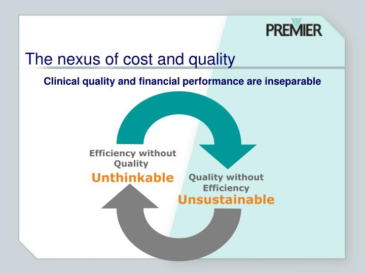 Clinical quality and financial performance are inseparable