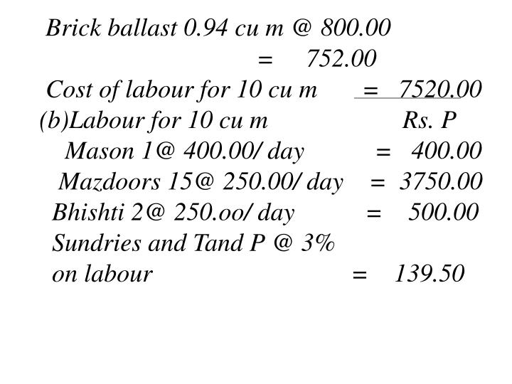 Brick ballast 0.94 cu m @ 800.00