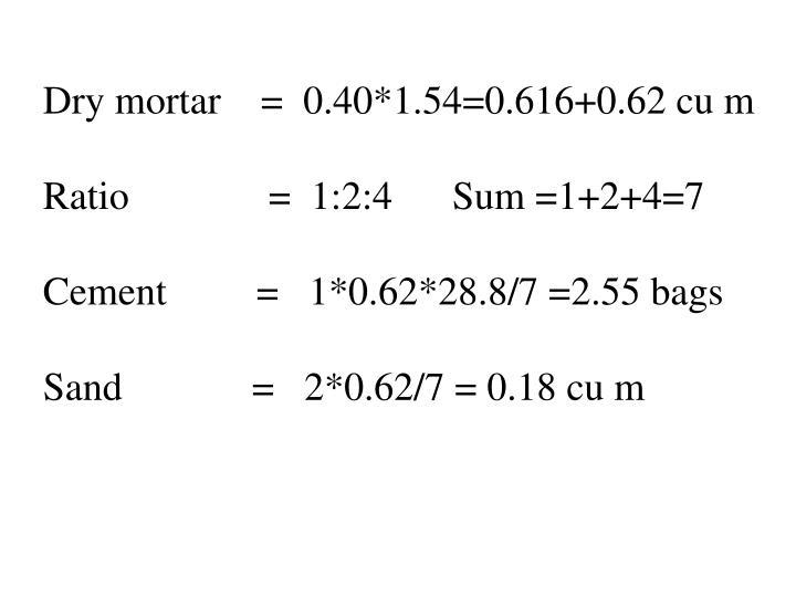 Dry mortar    =  0.40*1.54=0.616+0.62 cu m