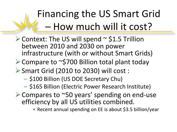 Financing the US Smart Grid – How much will it cost?