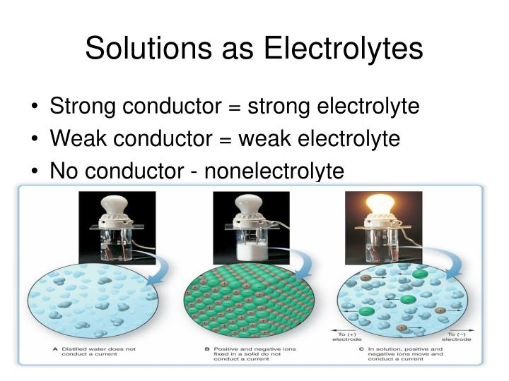Solutions as Electrolytes